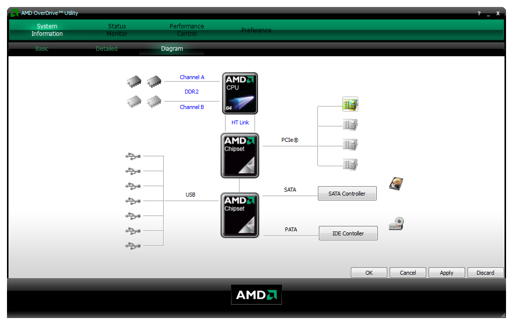 amd overdrive utility download